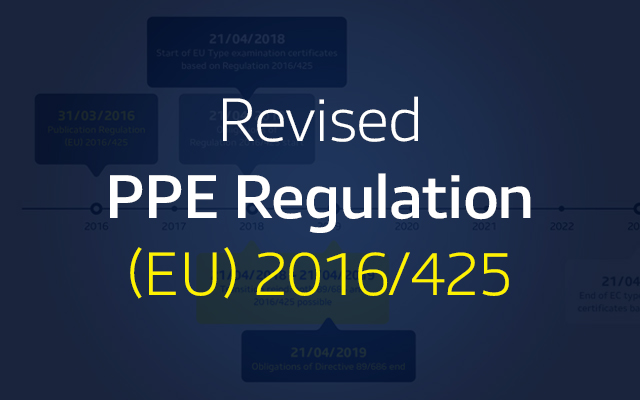 Revised PPE Regulations News 640x400